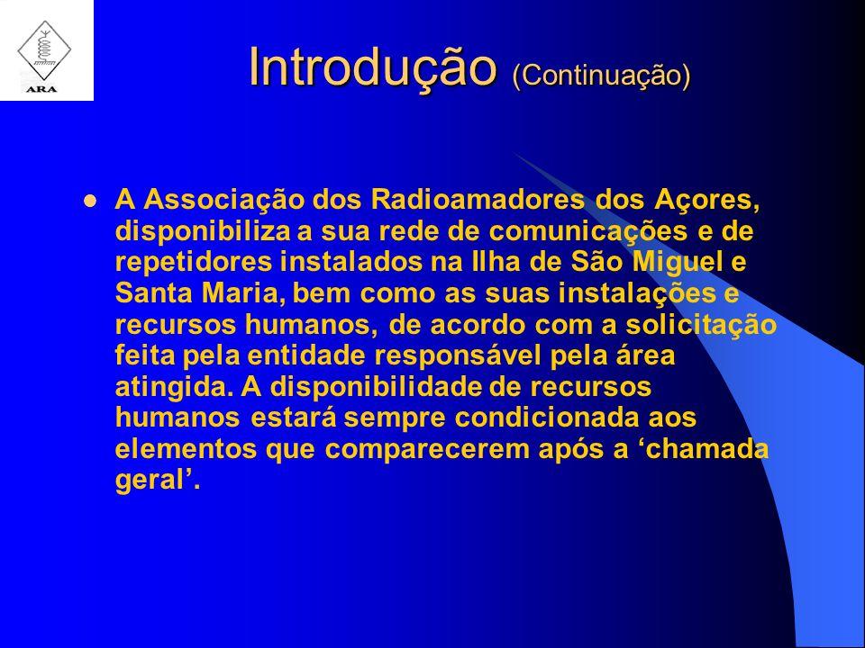 Introdução (Continuação) A Associação dos Radioamadores dos Açores, disponibiliza a sua rede de comunicações e de repetidores instalados na Ilha de Sã