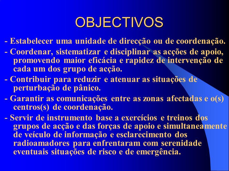 OBJECTIVOS - Estabelecer uma unidade de direcção ou de coordenação. - Coordenar, sistematizar e disciplinar as acções de apoio, promovendo maior eficá