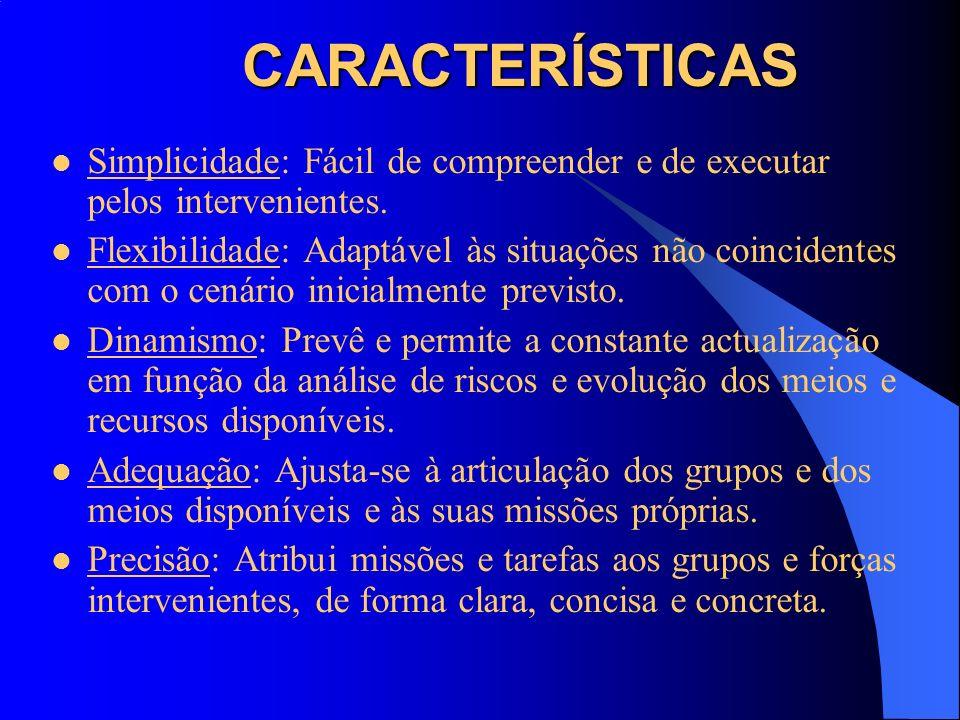 CARACTERÍSTICAS Simplicidade: Fácil de compreender e de executar pelos intervenientes. Flexibilidade: Adaptável às situações não coincidentes com o ce