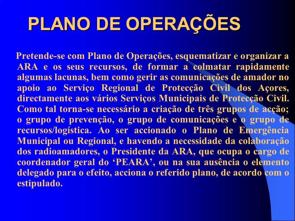 PLANO DE OPERAÇÕES Pretende-se com Plano de Operações, esquematizar e organizar a ARA e os seus recursos, de formar a colmatar rapidamente algumas lac
