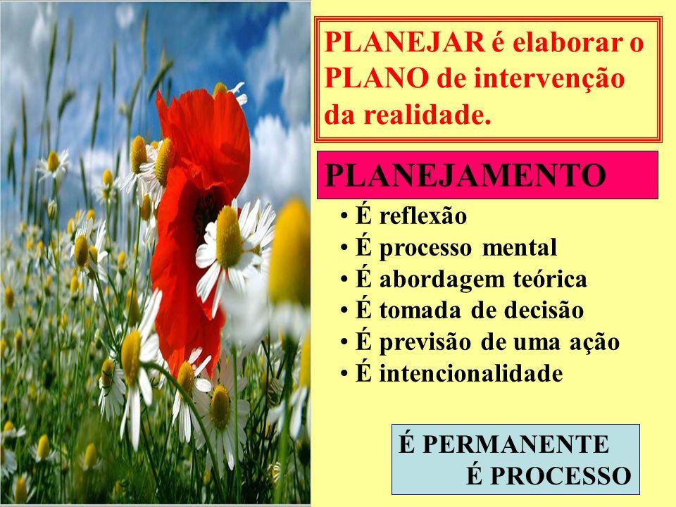 PLANEJAR é elaborar o PLANO de intervenção da realidade.