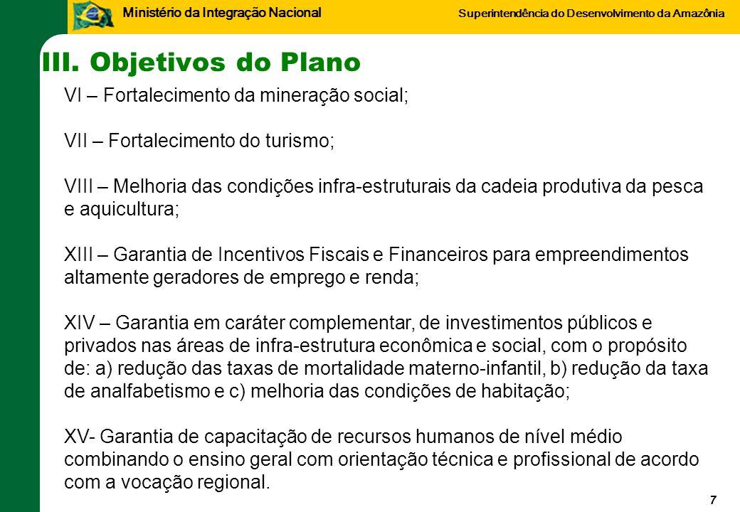 Ministério da Integração Nacional Superintendência do Desenvolvimento da Amazônia III. Objetivos do Plano 7 VI – Fortalecimento da mineração social; V