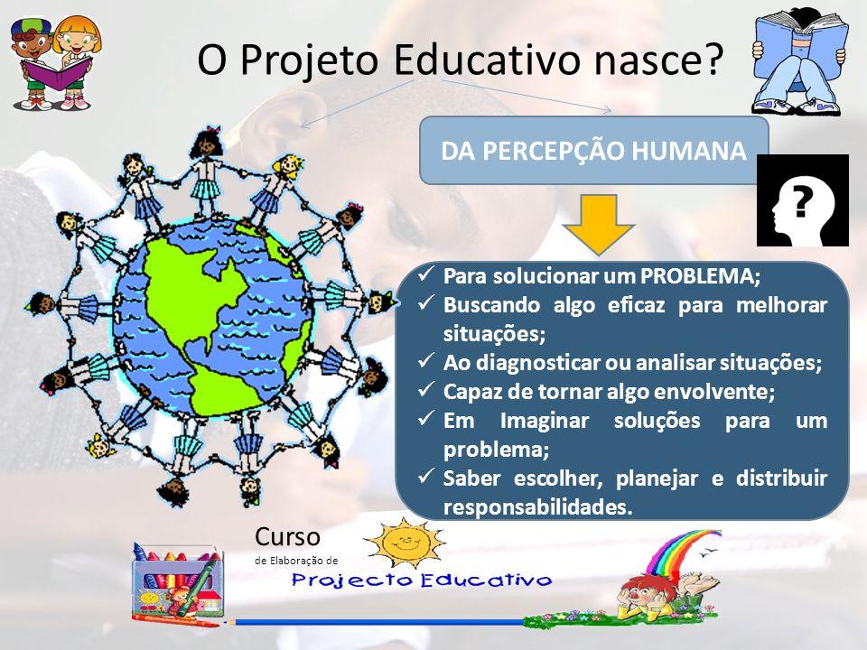 Curso de Elaboração de O Projeto Educativo nasce? DA PERCEPÇÃO HUMANA Para solucionar um PROBLEMA; Buscando algo eficaz para melhorar situações; Ao di