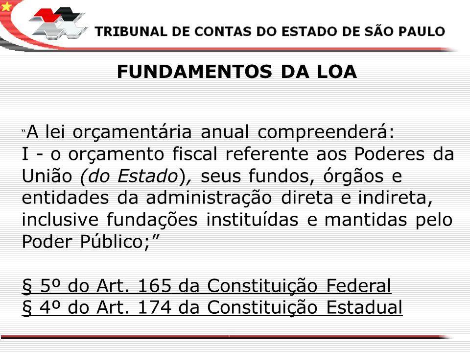 X FUNDAMENTOS DA LOA A lei orçamentária anual compreenderá: I - o orçamento fiscal referente aos Poderes da União (do Estado), seus fundos, órgãos e e