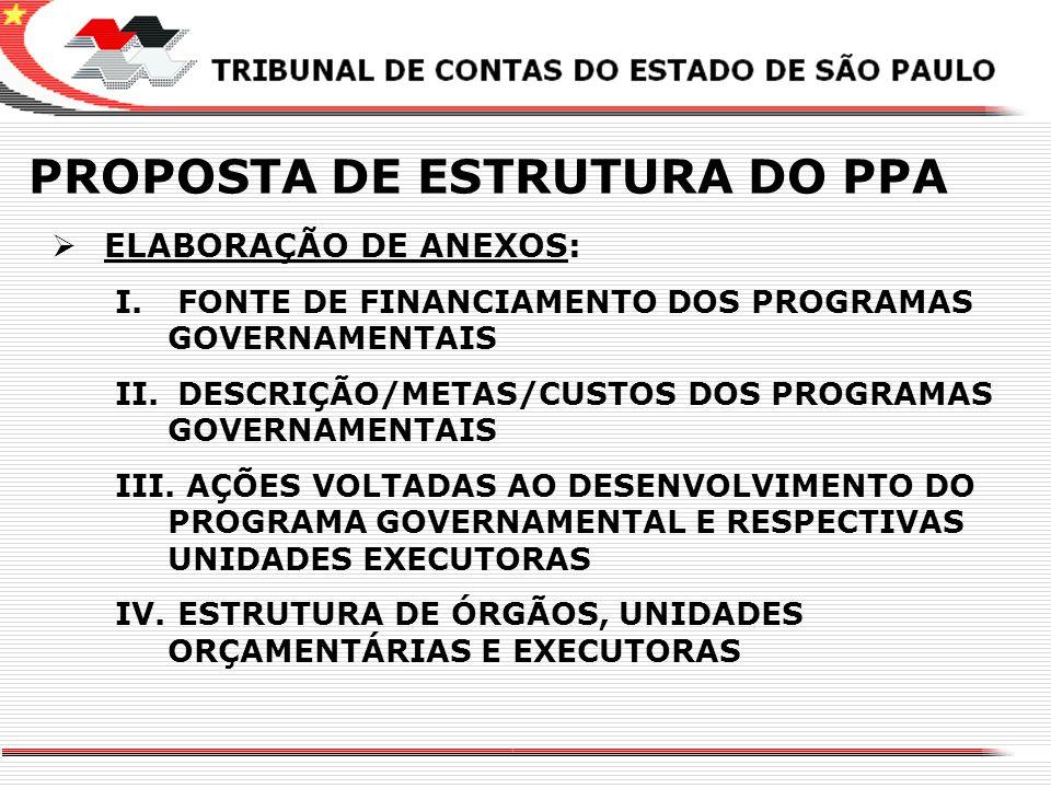 X PROPOSTA DE ESTRUTURA DO PPA ELABORAÇÃO DE ANEXOS: I. FONTE DE FINANCIAMENTO DOS PROGRAMAS GOVERNAMENTAIS II. DESCRIÇÃO/METAS/CUSTOS DOS PROGRAMAS G