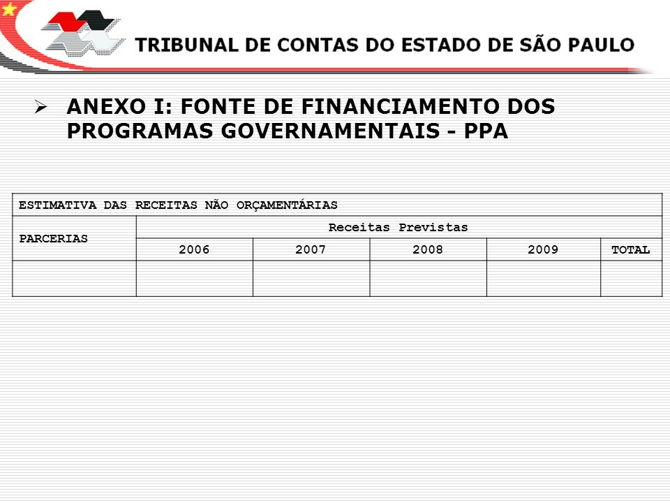 X ANEXO I: FONTE DE FINANCIAMENTO DOS PROGRAMAS GOVERNAMENTAIS - PPA ESTIMATIVA DAS RECEITAS NÃO ORÇAMENTÁRIAS PARCERIAS Receitas Previstas 2006200720