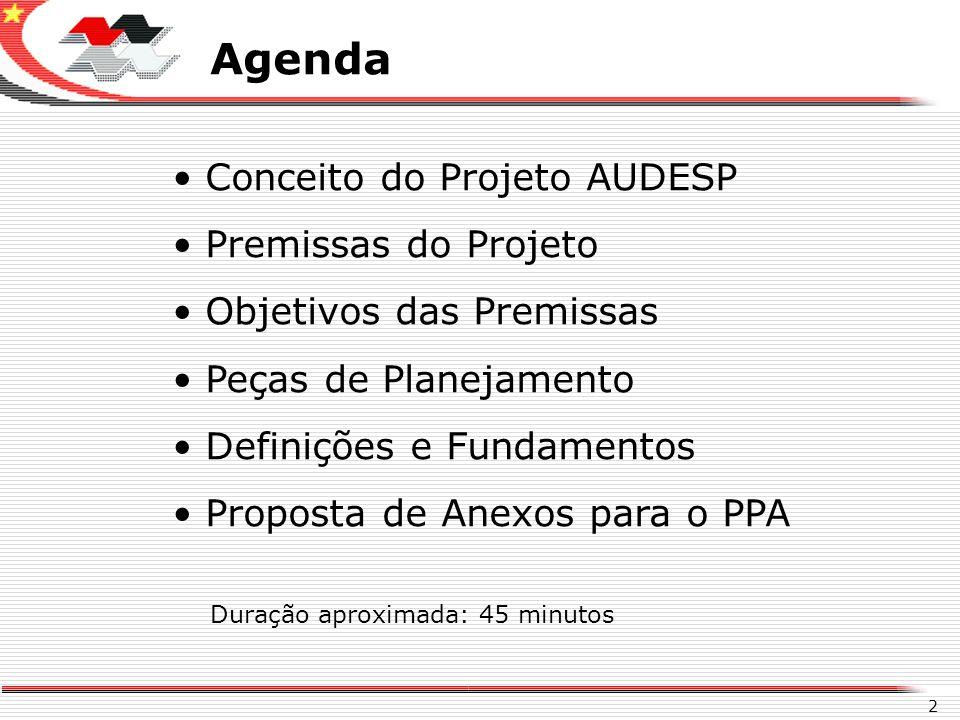 X Agenda 2 Conceito do Projeto AUDESP Premissas do Projeto Objetivos das Premissas Peças de Planejamento Definições e Fundamentos Proposta de Anexos p