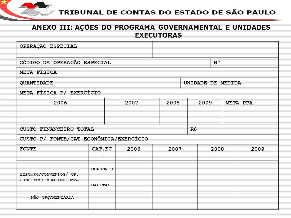 X ANEXO III: AÇÕES DO PROGRAMA GOVERNAMENTAL E UNIDADES EXECUTORAS OPERAÇÃO ESPECIAL CÓDIGO DA OPERAÇÃO ESPECIALNº META FÍSICA QUANTIDADEUNIDADE DE ME