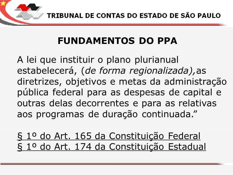 X FUNDAMENTOS DO PPA A lei que instituir o plano plurianual estabelecerá, (de forma regionalizada),as diretrizes, objetivos e metas da administração p