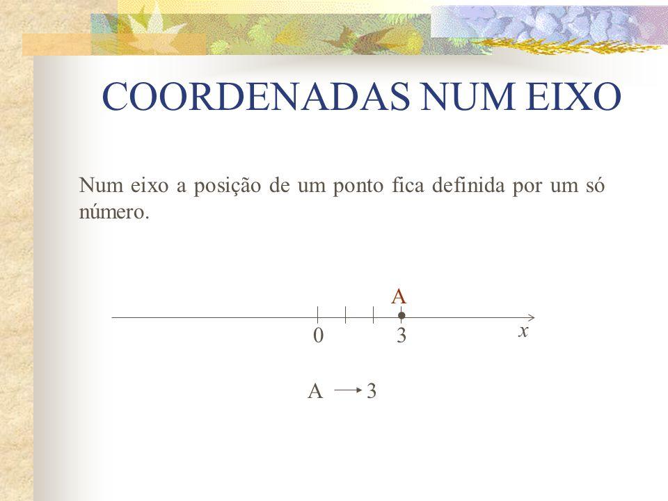 COORDENADAS NUM EIXO Num eixo a posição de um ponto fica definida por um só número. A 03 x A 3
