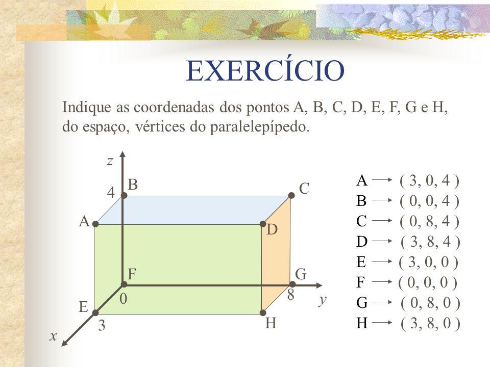 y EXERCÍCIO 0 z x Indique as coordenadas dos pontos A, B, C, D, E, F, G e H, do espaço, vértices do paralelepípedo. 3 8 4 A B C D E FG H A ( 3, 0, 4 )