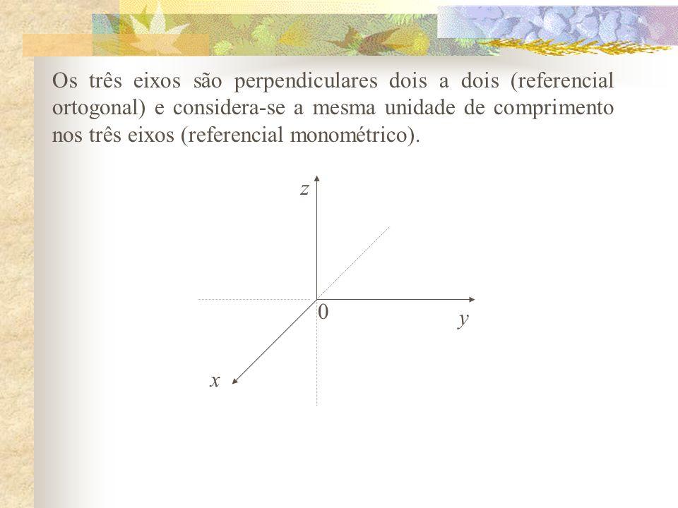 Os três eixos são perpendiculares dois a dois (referencial ortogonal) e considera-se a mesma unidade de comprimento nos três eixos (referencial monomé