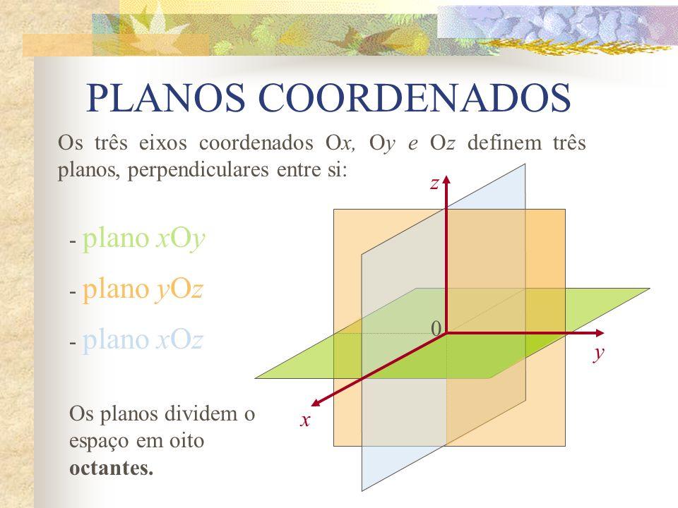 PLANOS COORDENADOS Os três eixos coordenados Ox, Oy e Oz definem três planos, perpendiculares entre si: - plano xOy - plano yOz - plano xOz 0 z x y Os