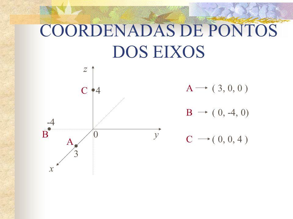 COORDENADAS DE PONTOS DOS EIXOS z y x 0 A 3 -4 4 B C A ( 3, 0, 0 ) B ( 0, -4, 0) C ( 0, 0, 4 )
