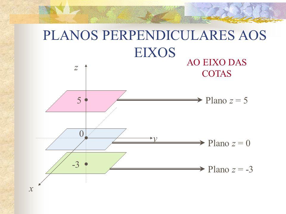 z y x Plano z = -3 Plano z = 5 Plano z = 0 AO EIXO DAS COTAS -3 0 5 PLANOS PERPENDICULARES AOS EIXOS