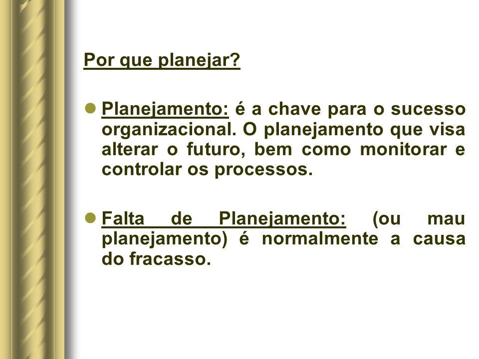 Por que planejar.Planejamento: é a chave para o sucesso organizacional.