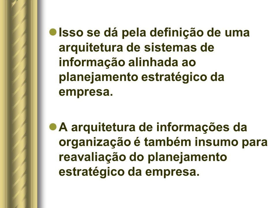 Isso se dá pela definição de uma arquitetura de sistemas de informação alinhada ao planejamento estratégico da empresa.