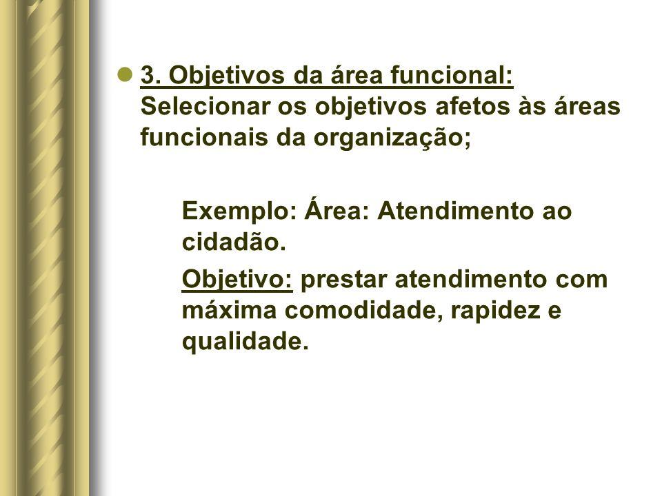 3. Objetivos da área funcional: Selecionar os objetivos afetos às áreas funcionais da organização; Exemplo: Área: Atendimento ao cidadão. Objetivo: pr