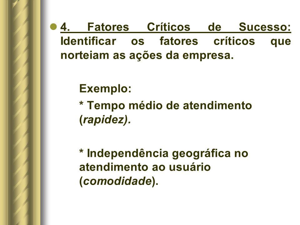 4.Fatores Críticos de Sucesso: Identificar os fatores críticos que norteiam as ações da empresa.
