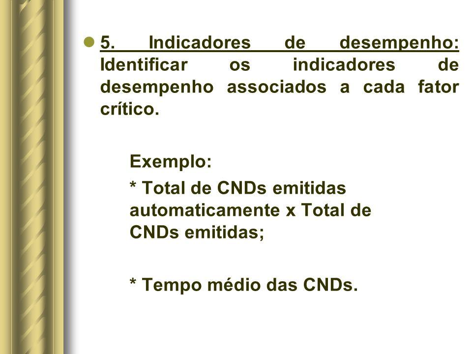 5. Indicadores de desempenho: Identificar os indicadores de desempenho associados a cada fator crítico. Exemplo: * Total de CNDs emitidas automaticame