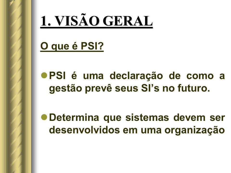 1.VISÃO GERAL O que é PSI. PSI é uma declaração de como a gestão prevê seus SIs no futuro.