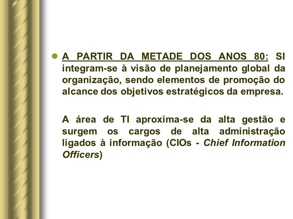 A PARTIR DA METADE DOS ANOS 80: SI integram-se à visão de planejamento global da organização, sendo elementos de promoção do alcance dos objetivos estratégicos da empresa.