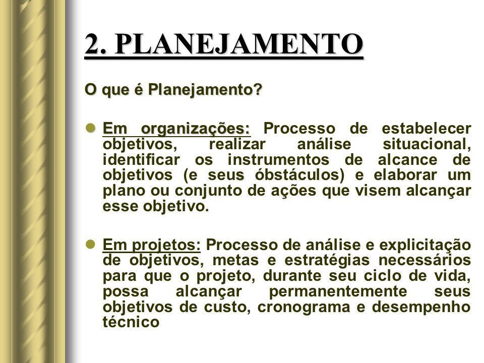 2.PLANEJAMENTO O que é Planejamento.
