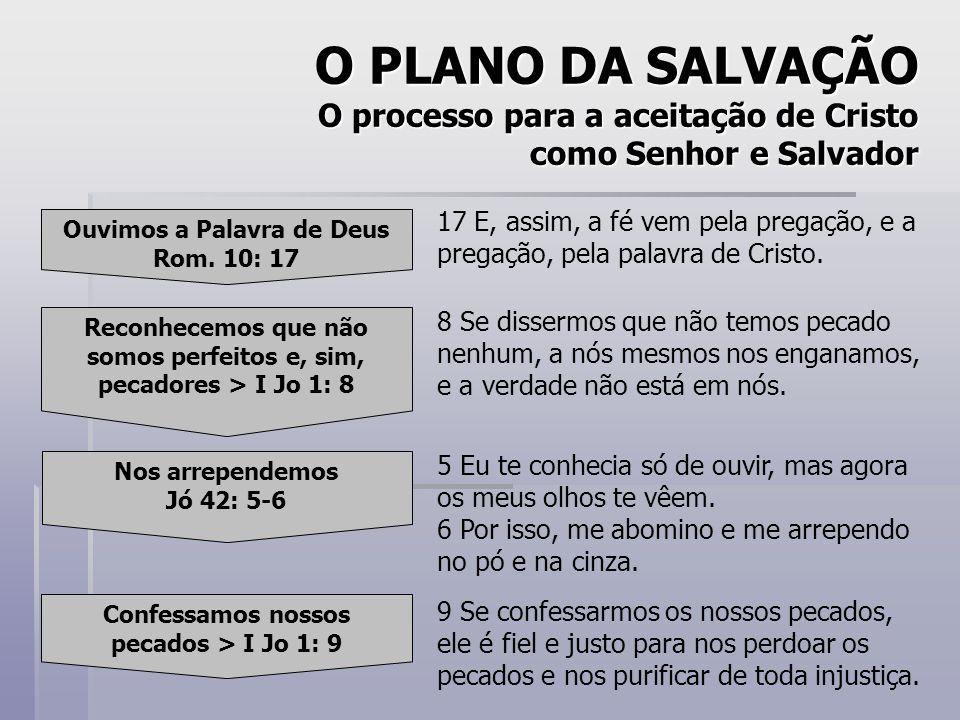 O PLANO DA SALVAÇÃO O processo para a aceitação de Cristo como Senhor e Salvador Ouvimos a Palavra de Deus Rom. 10: 17 Reconhecemos que não somos perf