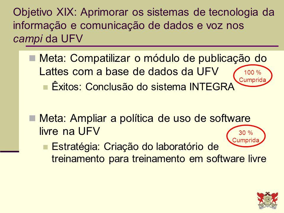 Objetivo XIX: Aprimorar os sistemas de tecnologia da informação e comunicação de dados e voz nos campi da UFV Meta: Compatilizar o módulo de publicaçã
