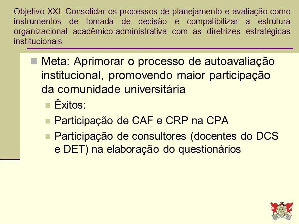 Objetivo XXI: Consolidar os processos de planejamento e avaliação como instrumentos de tomada de decisão e compatibilizar a estrutura organizacional a