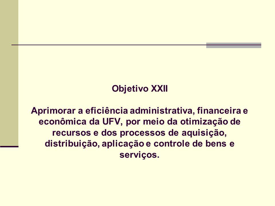 Objetivo XXII Aprimorar a eficiência administrativa, financeira e econômica da UFV, por meio da otimização de recursos e dos processos de aquisição, d