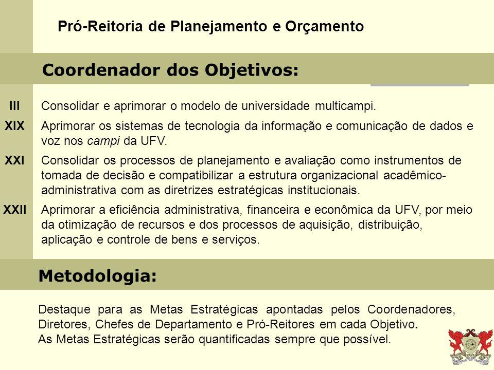 Estrutura Orgânica da Pró-Reitoria de Planejamento e Orçamento Pró – Reitoria de Planejamento e Orçamento Diretoria de Tecnologia da Informação Diretoria Financeira Diretoria de Material