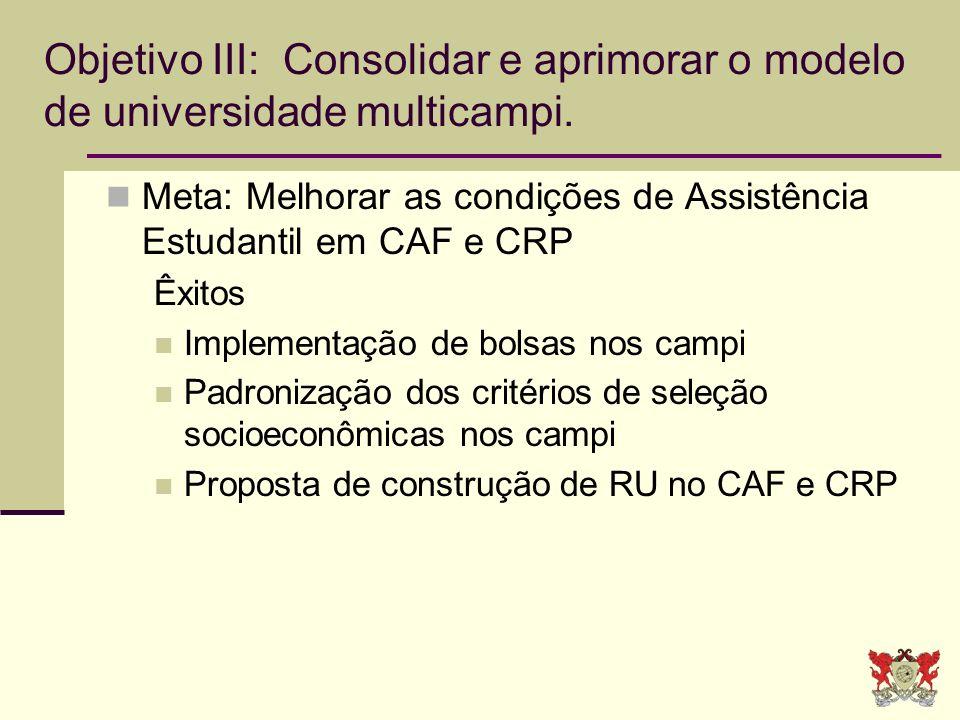 Objetivo III: Consolidar e aprimorar o modelo de universidade multicampi. Meta: Melhorar as condições de Assistência Estudantil em CAF e CRP Êxitos Im