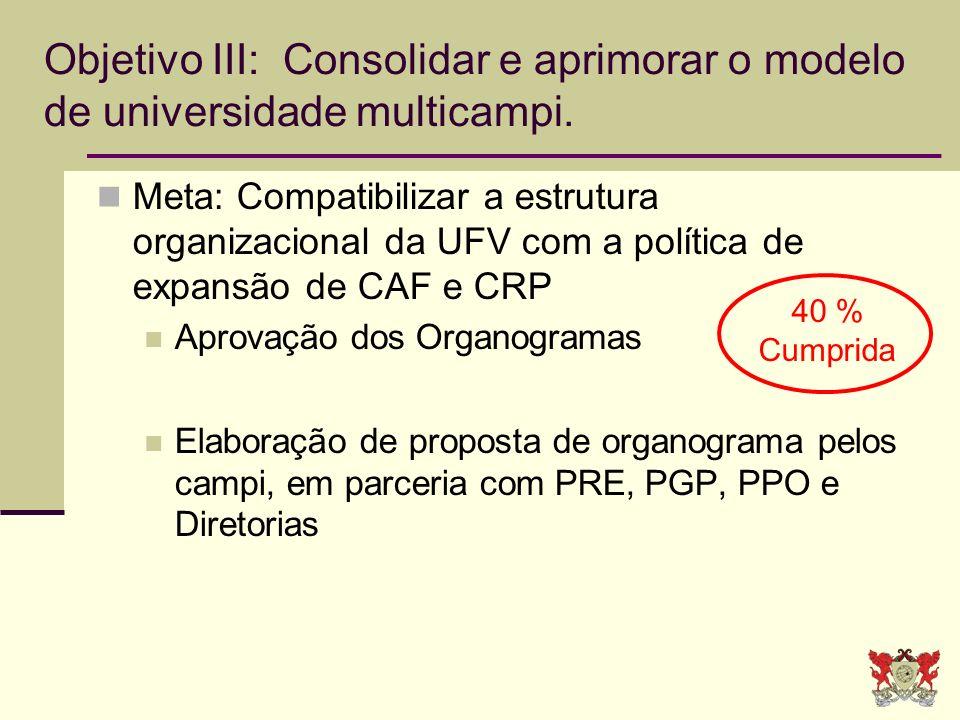 Objetivo III: Consolidar e aprimorar o modelo de universidade multicampi. Meta: Compatibilizar a estrutura organizacional da UFV com a política de exp