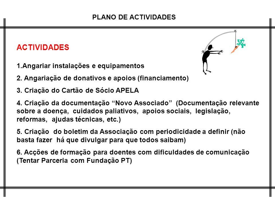 PLANO DE ACTIVIDADES ACTIVIDADES 1.Angariar instalações e equipamentos 2. Angariação de donativos e apoios (financiamento) 3. Criação do Cartão de Sóc