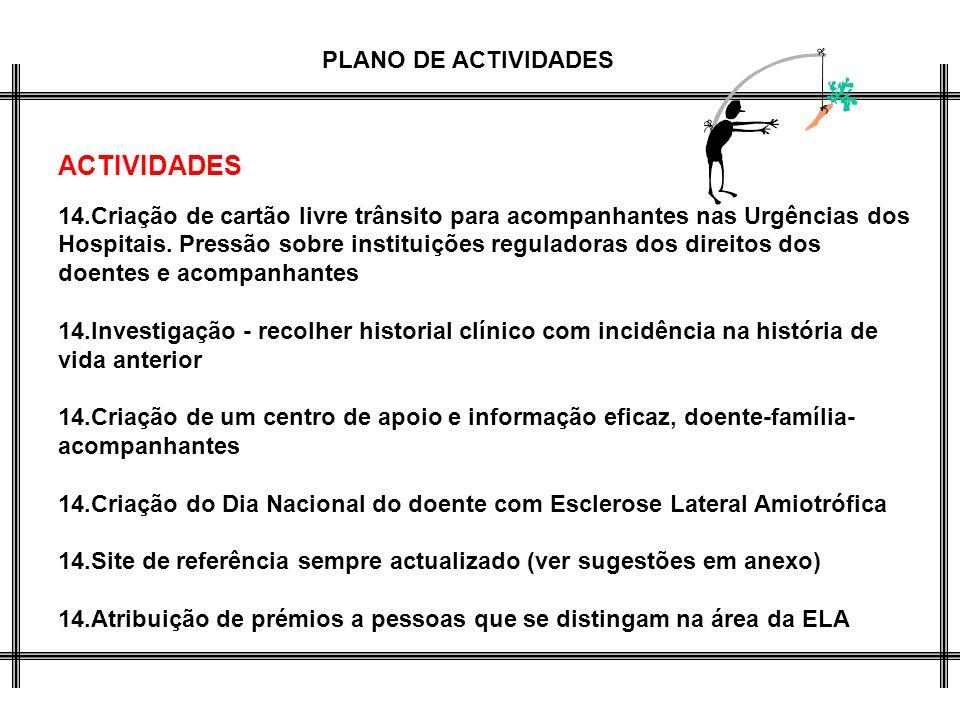 PLANO DE ACTIVIDADES ACTIVIDADES 14.Criação de cartão livre trânsito para acompanhantes nas Urgências dos Hospitais. Pressão sobre instituições regula