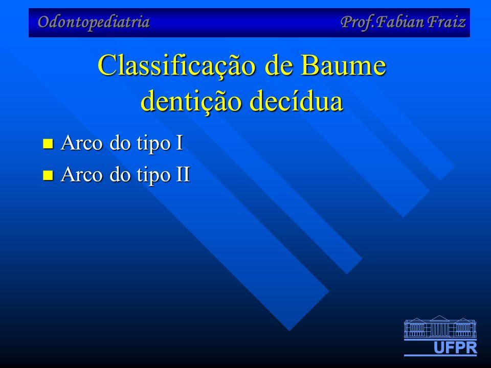 Odontopediatria Prof.Fabian Fraiz Classificação de Baume dentição decídua Arco do tipo I Arco do tipo I Arco do tipo II Arco do tipo II