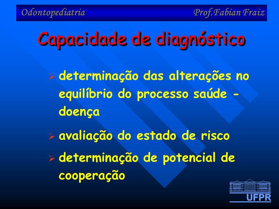 Odontopediatria Prof.Fabian Fraiz Capacidade de diagnóstico determinação das alterações no equilíbrio do processo saúde - doença avaliação do estado de risco determinação de potencial de cooperação