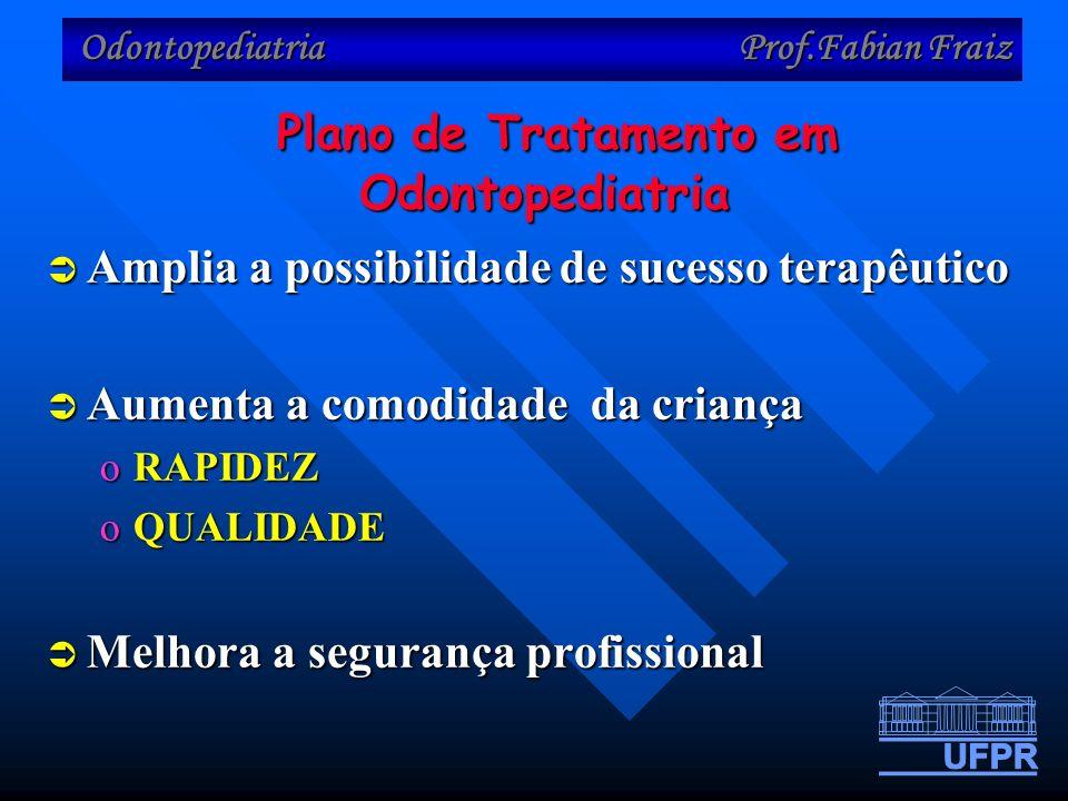 Odontopediatria Prof.Fabian Fraiz Amplia a possibilidade de sucesso terapêutico Amplia a possibilidade de sucesso terapêutico Aumenta a comodidade da criança Aumenta a comodidade da criança oRAPIDEZ oQUALIDADE Melhora a segurança profissional Melhora a segurança profissional Plano de Tratamento em Odontopediatria Plano de Tratamento em Odontopediatria
