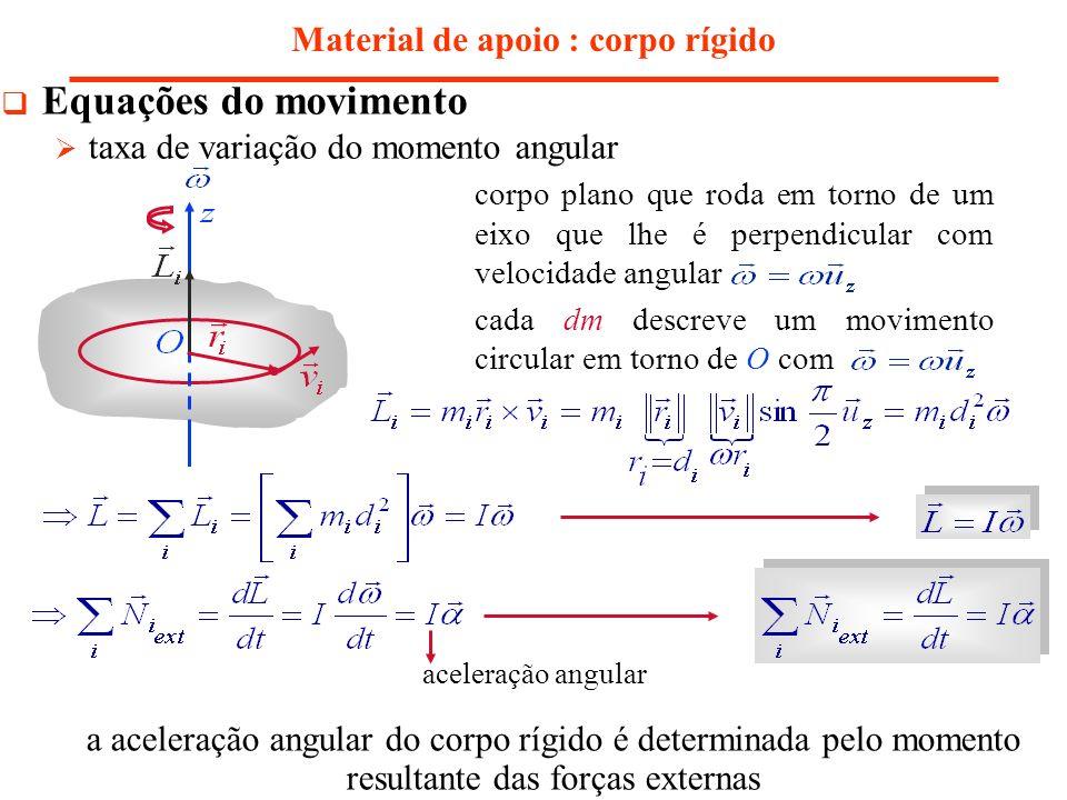 Material de apoio : corpo rígido Equações do movimento taxa de variação do momento angular corpo plano que roda em torno de um eixo que lhe é perpendi