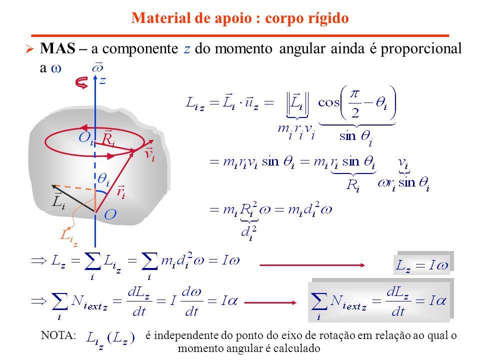 Material de apoio : corpo rígido MAS – a componente z do momento angular ainda é proporcional a NOTA: é independente do ponto do eixo de rotação em re
