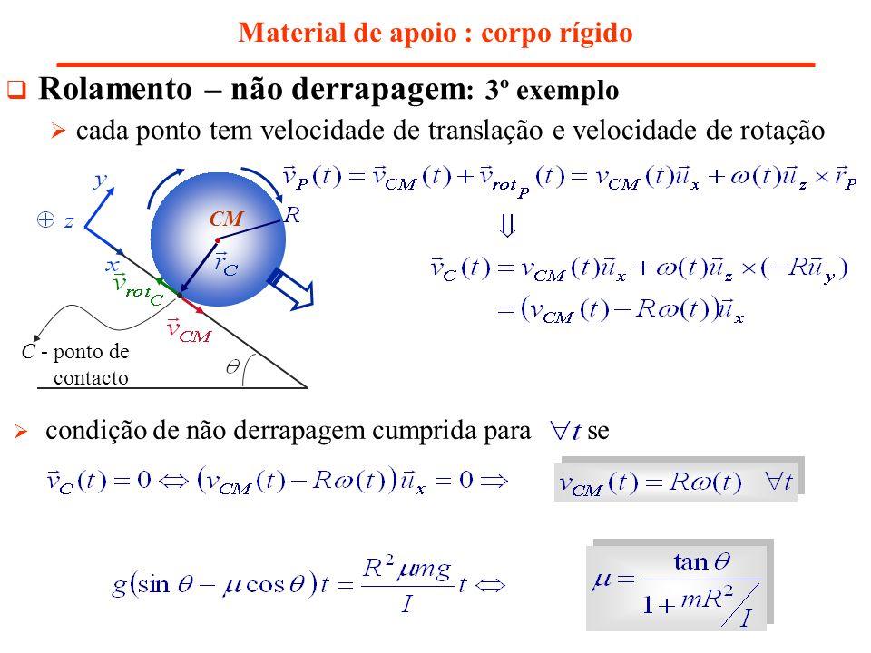 Material de apoio : corpo rígido Rolamento – não derrapagem : 3º exemplo cada ponto tem velocidade de translação e velocidade de rotação condição de n