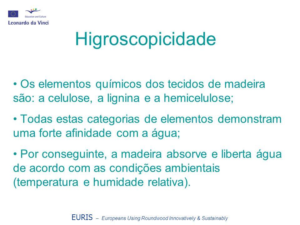Higroscopicidade Os elementos químicos dos tecidos de madeira são: a celulose, a lignina e a hemicelulose; Todas estas categorias de elementos demonst