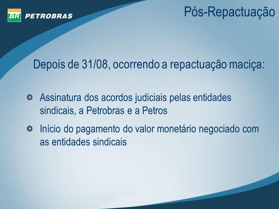 Pós-Repactuação Depois de 31/08, ocorrendo a repactuação maciça: Assinatura dos acordos judiciais pelas entidades sindicais, a Petrobras e a Petros In