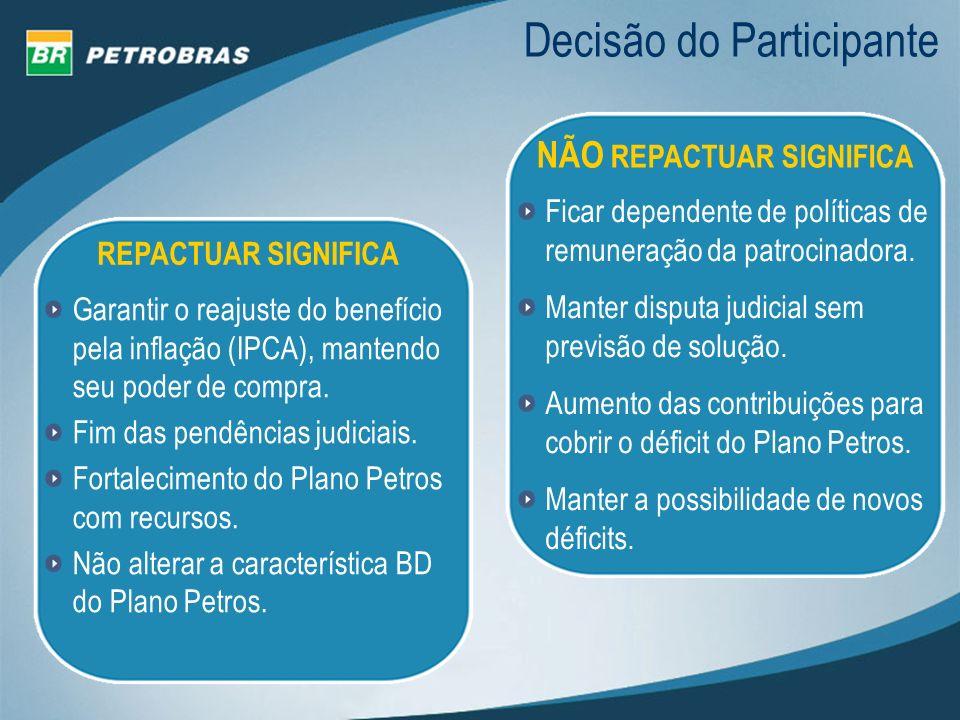 Decisão do Participante NÃO REPACTUAR SIGNIFICA REPACTUAR SIGNIFICA Garantir o reajuste do benefício pela inflação (IPCA), mantendo seu poder de compr