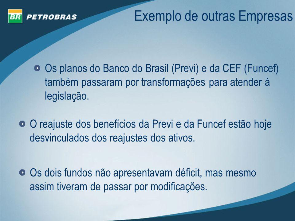 Os planos do Banco do Brasil (Previ) e da CEF (Funcef) também passaram por transformações para atender à legislação. O reajuste dos benefícios da Prev
