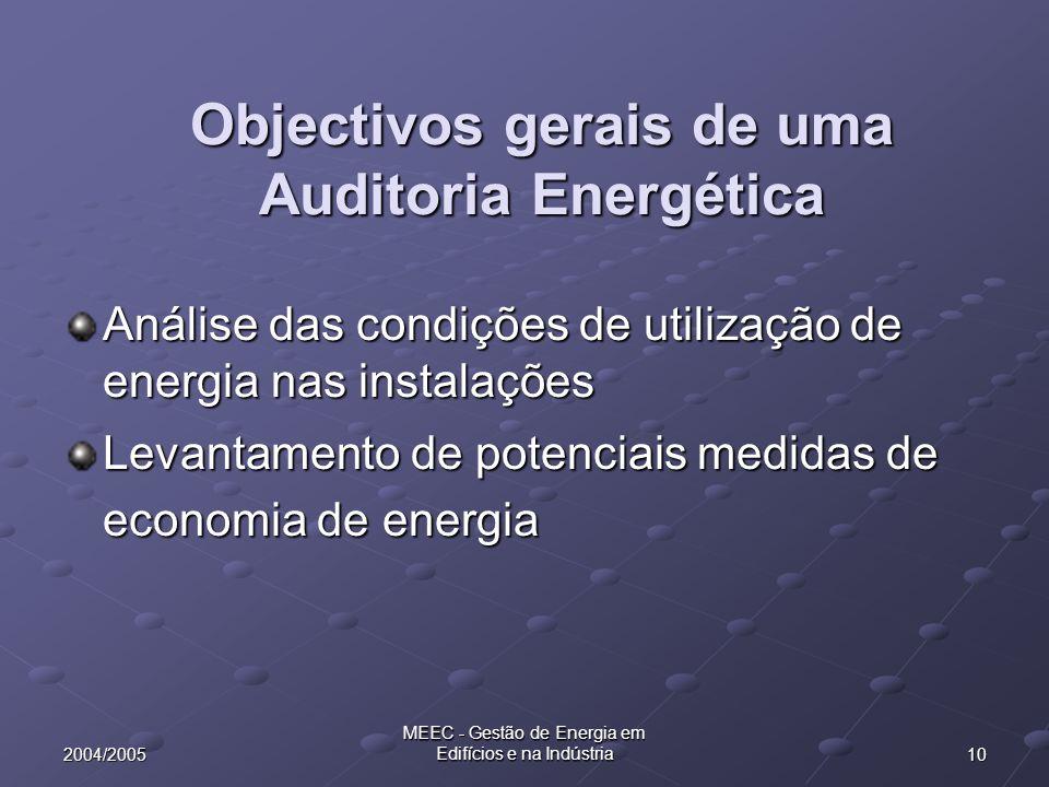 102004/2005 MEEC - Gestão de Energia em Edifícios e na Indústria Objectivos gerais de uma Auditoria Energética Análise das condições de utilização de