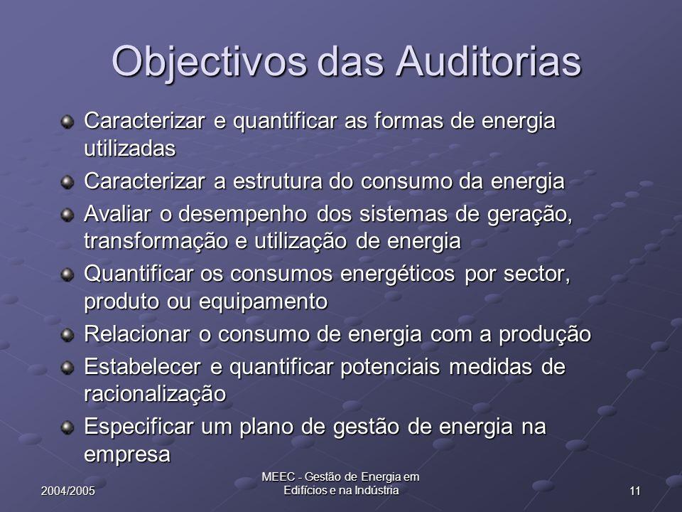 112004/2005 MEEC - Gestão de Energia em Edifícios e na Indústria Objectivos das Auditorias Caracterizar e quantificar as formas de energia utilizadas