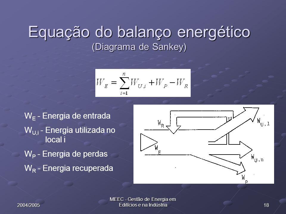 182004/2005 MEEC - Gestão de Energia em Edifícios e na Indústria Equação do balanço energético (Diagrama de Sankey) W E - Energia de entrada W U,i - E