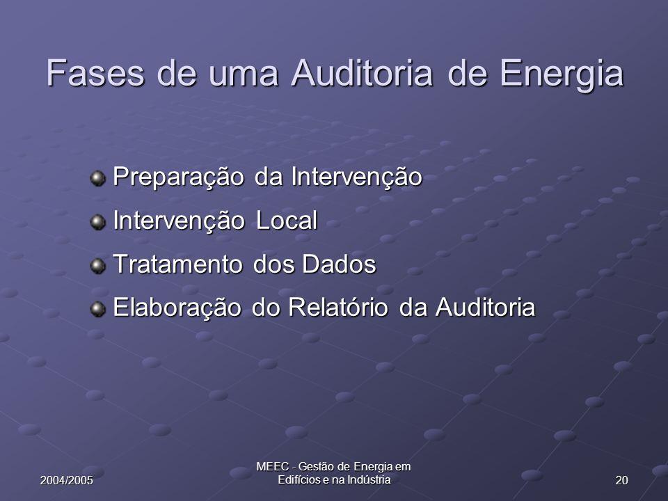 202004/2005 MEEC - Gestão de Energia em Edifícios e na Indústria Fases de uma Auditoria de Energia Preparação da Intervenção Intervenção Local Tratame